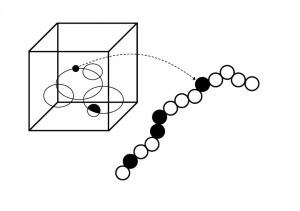 boxed thinking 1 plus 1 gleich 3